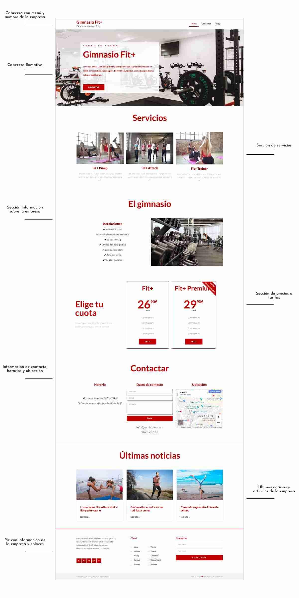 Ejemplo Web para Comercios Locales